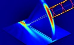 The inception of terahertz telecommunication